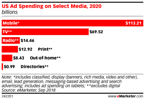 - Content Marketing World Content Marketing World 1