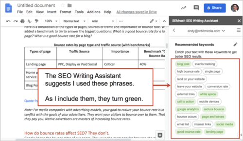 13 Steps for Writing SEO Articles Content Marketing World 9