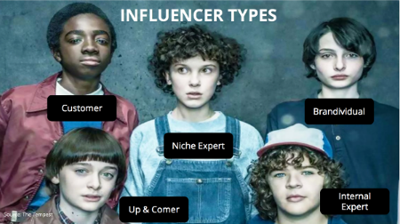 5 Essential Questions to Guide Your B2B Influencer Marketing Strategy Content Marketing World 4